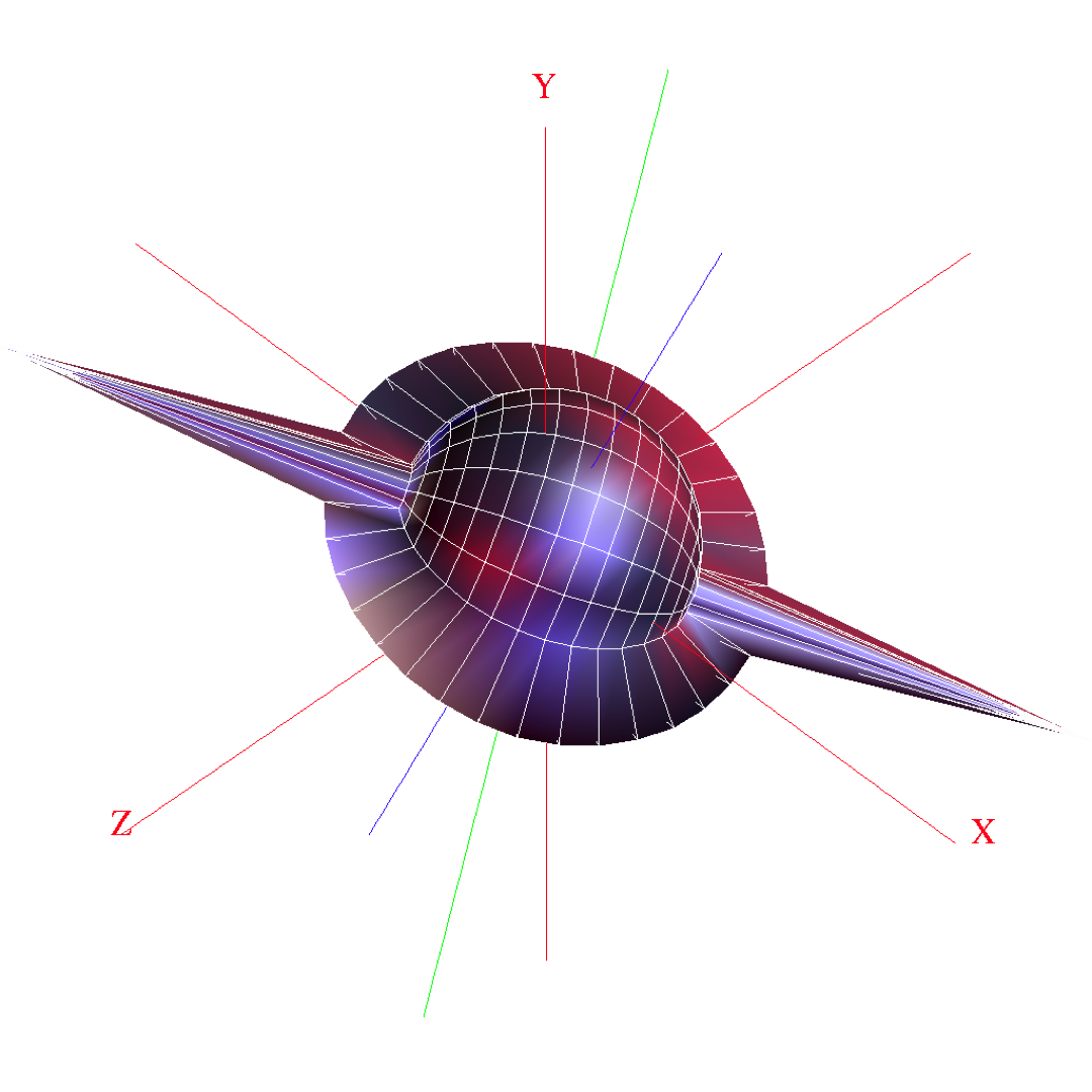 Physics 116a home page the figure above is a visualization of a symmetric tensor in three dimensions the object in the figure is the sum of a spear a plate and a sphere fandeluxe Image collections